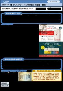 『ヘルマン・ヘッセ全集』の編集・翻訳