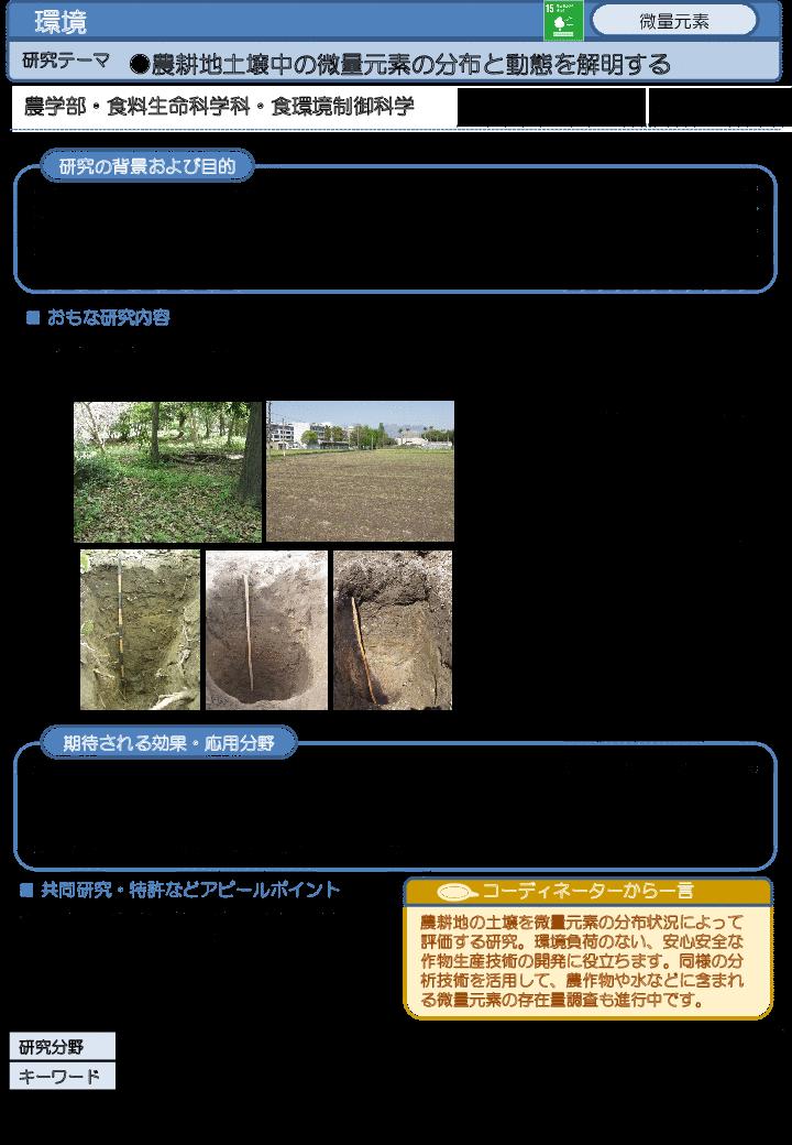 農耕地土壌中の微量元素の分布と動態を解明する