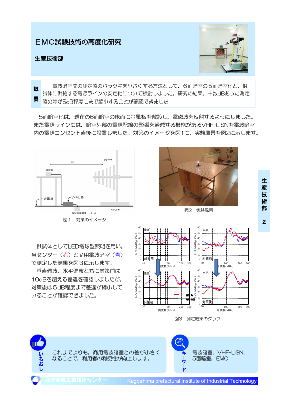 EMC試験技術の高度化研究