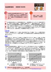 低温発酵性酵母(特許第5145508号)