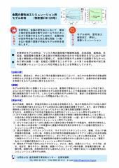 金属の塑性加工シミュレーション用 モデル材料(特許第5181120号)