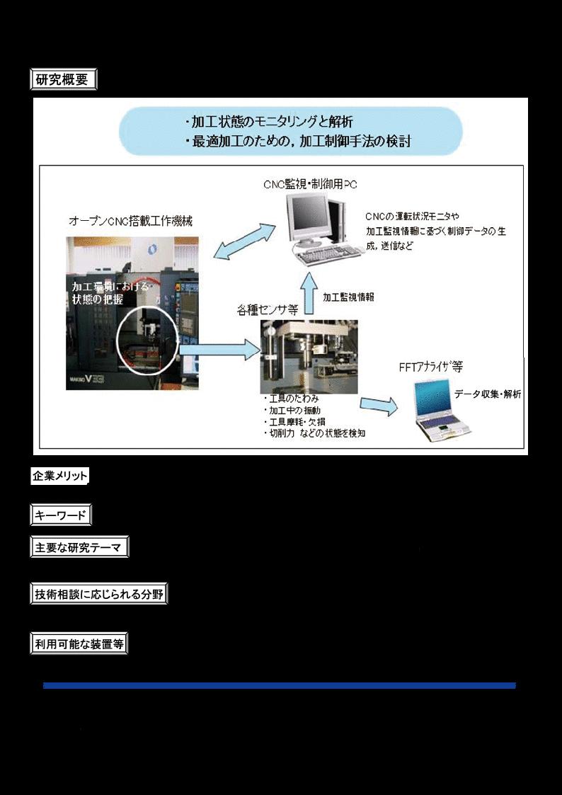 工作機械の加工状態監視と制御