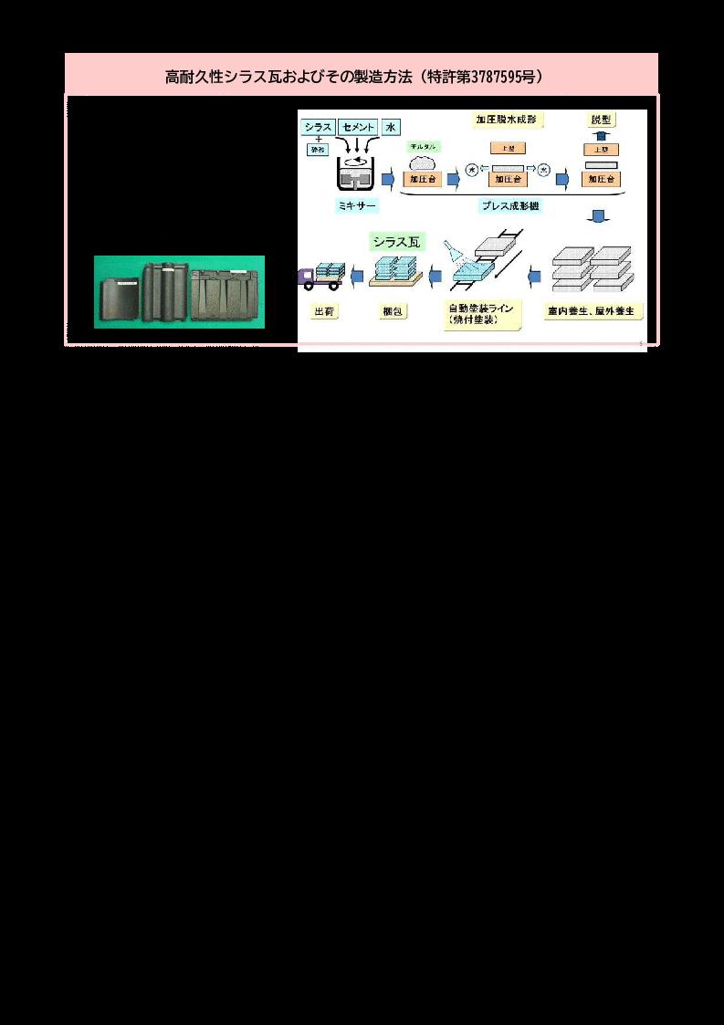 高耐久性シラス瓦およびその製造方法