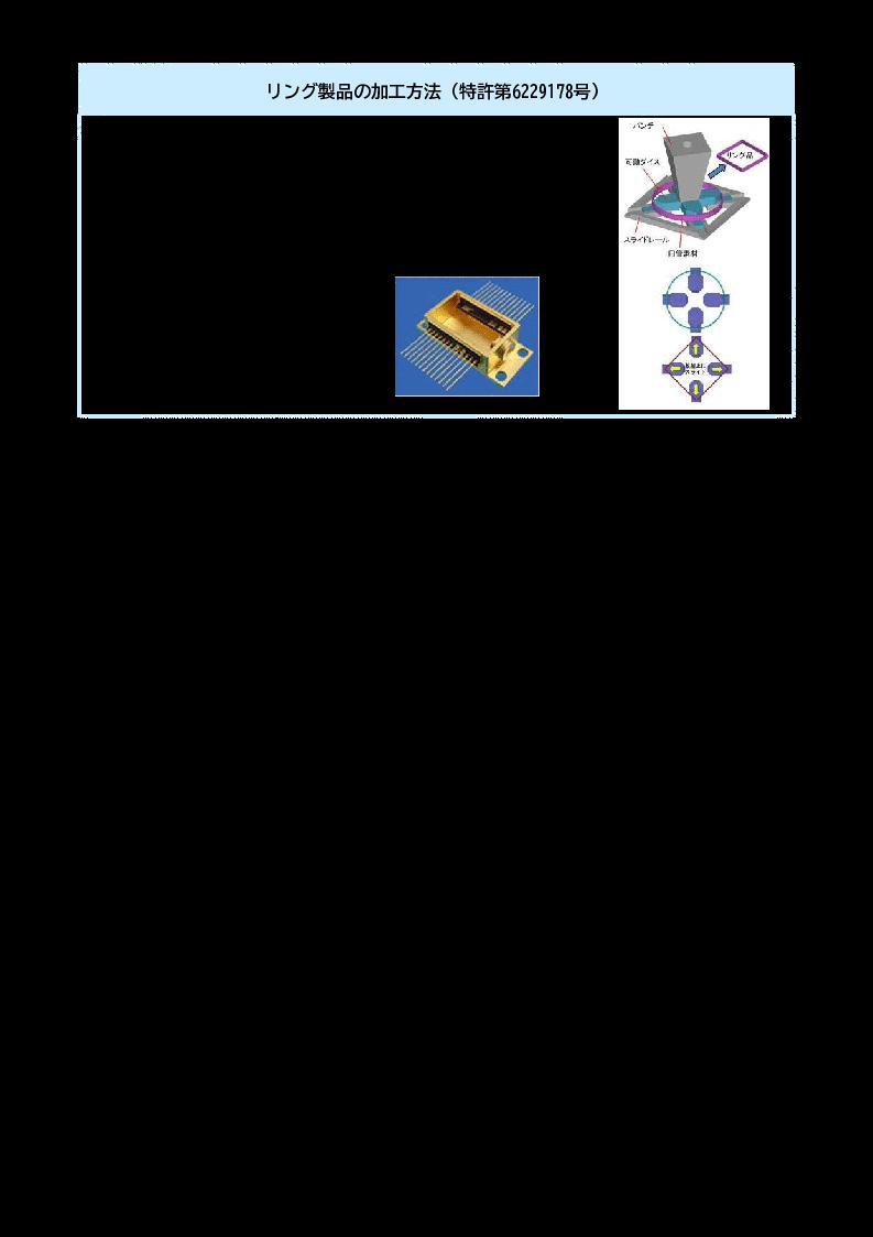 リング製品の加工方法
